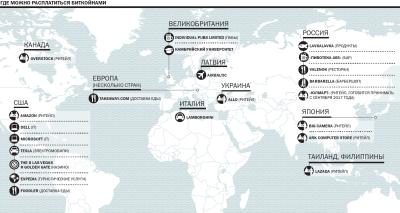 Правовой статус криптовалюты в России